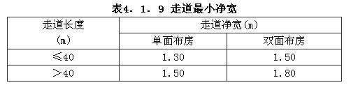 《办公建筑设计规范》JGJ67-2006截图