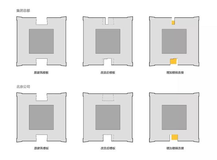 10000平方集團辦公室設計分析圖